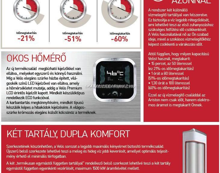 Ariston-velis_premium-bojler-budakeszi-budapest-pilisvörösvár-páty-budaörs-telki1