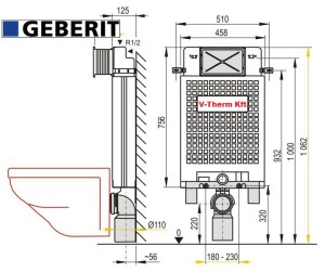 Geberit1